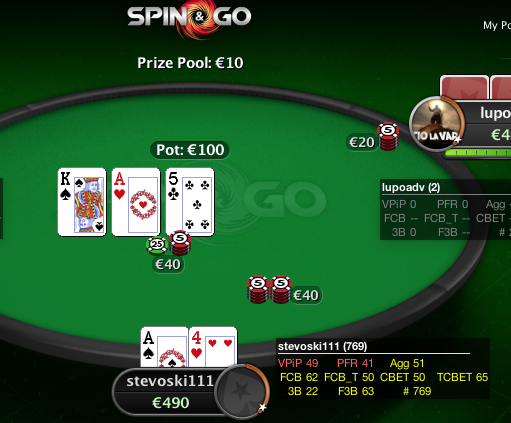 hud for pokerstars